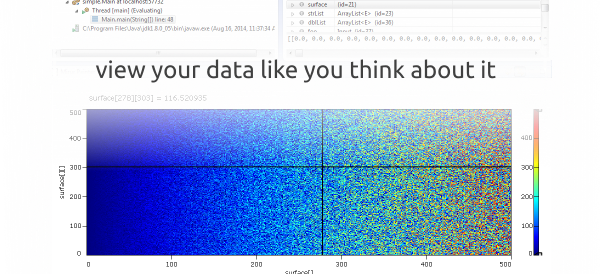 view your data like you think about it